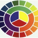 Paint Color Wheel